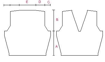 Tröja, diagram